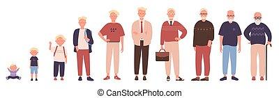 ages., különböző, enility, fiatalság, emberi élet, felnőttkor, előad, ember, gyermekkor