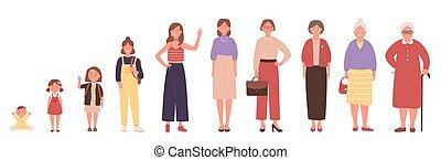 ages., különböző, enility, fiatalság, emberi élet, felnőttkor, előad, nő, gyermekkor