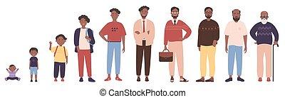 ages., különböző, enility, fiatalság, fekete, emberi élet, afrikai, felnőttkor, előad, ember, gyermekkor, amerikai