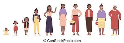 ages., különböző, enility, fiatalság, fekete, emberi, nő, élet, felnőttkor, előad, afrikai, gyermekkor, amerikai