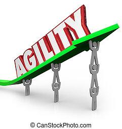 agilitás, dolgozó, felelősségre von, gyorsan, alkalmazkodik, befog, legyőz
