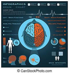 agyonüt, orvosi, infographic, egészség, infocharts