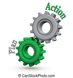 akció, fogaskerék-áttétel, terv