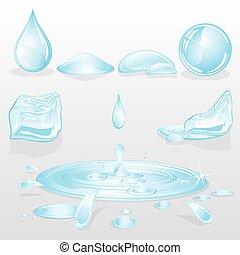 alakít, víz