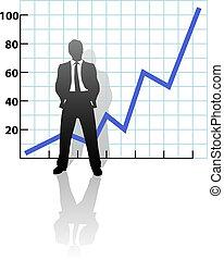 anyagi, ügy, siker, diagram, növekedés, ember