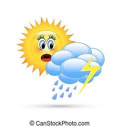 arcmás, karikatúra, időjárás