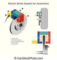 automotive., fékez, rendszer, elektromos
