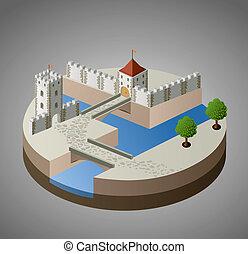 bástya, középkori, kilátás