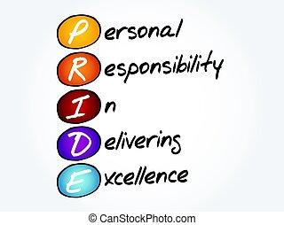 büszkeség, fogalom, betűszó