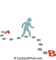 b betű, mutat, jár, személy, terv, út, követ