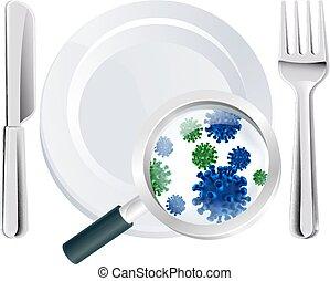 baktérium, fogalom, mikroszkópikus, evőeszköz