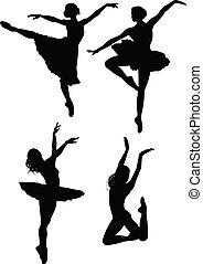 balett, körvonal