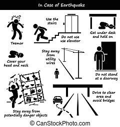 becsomagol, földrengés