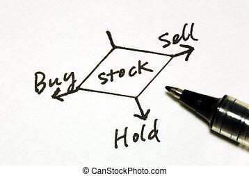 befolyás, vagy, árul, készletek, megvesz