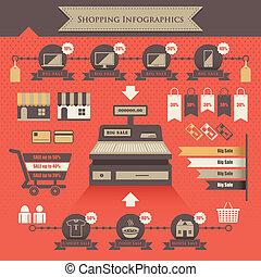 bevásárlás, infographics