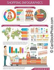bevásárlás, sablon, infographics
