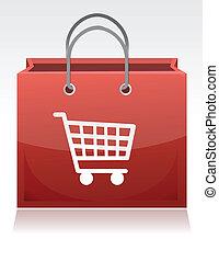 bevásárlókocsi, ábra, tervezés