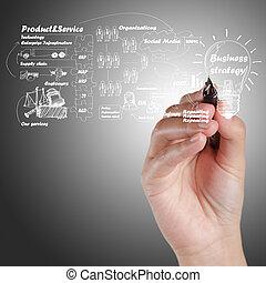 bizottság, ügy, eljárás, rajz, gondolat, kéz