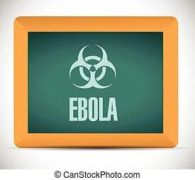bizottság, aláír, ábra, ebola