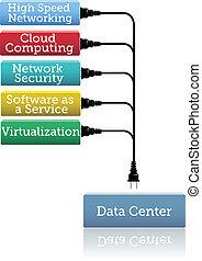 biztonság, adatok, hálózat, szoftver, középcsatár