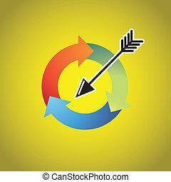 céltábla, -, ábra, nyíl, újra hasznosít, karika