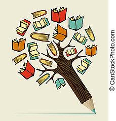 ceruza, fogalom, oktatás, felolvasás, fa