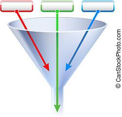 chart., tölcsér, fokozat, kép, három