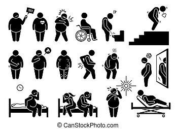 complications, tünetek, egészség, fizikai, probléma, hájasság, overweight.