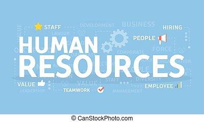 concept., emberi találékonyság