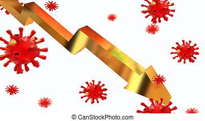 coronavirus, -, 19, piac, általános, vakolás, vírus, arany-, covid, állandó index, covid-19, 3