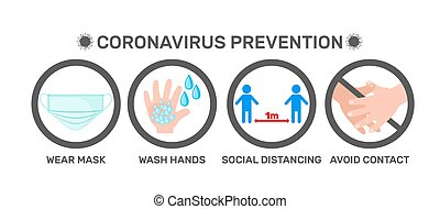 coronavirus, háttér., elszigetelt, mód, fehér, ikonok, lakás, megelőzés