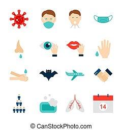 coronavirus, megelőzés, kifogásol