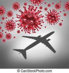 coronavirus, utazás