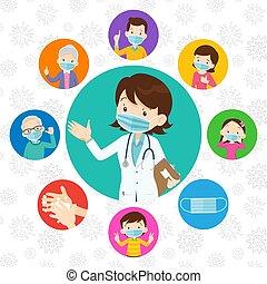 covid-19., orvosi, oltalmazó, orvos, család, fárasztó, vírus, maszk