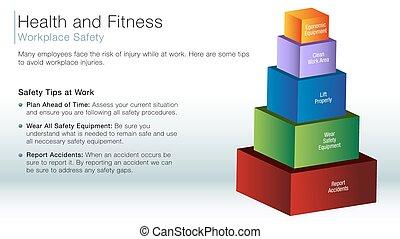 csúszás, biztonság, workplace, értesülés