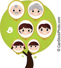 család, nemzedék, fa, elszigetelt, fehér, karikatúra