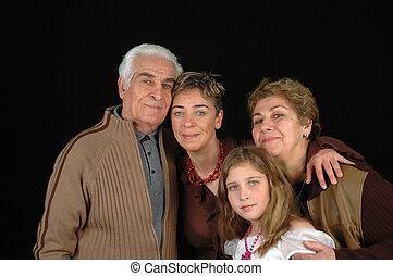 család