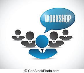 csapatmunka, üzenet, műhely, tervezés, ábra