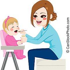 csecsemő, táplálás, anya
