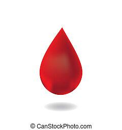 csepp, blood.