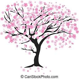cseresznyefa, felteker