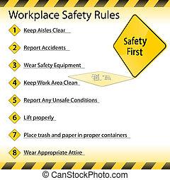 döntések, biztonság, workplace