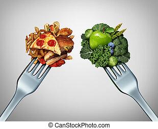 diéták harca keto diéta lényege