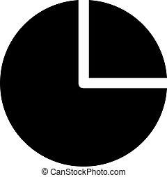diagram, negyed, pite