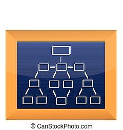 diagram, szervezet, tábla