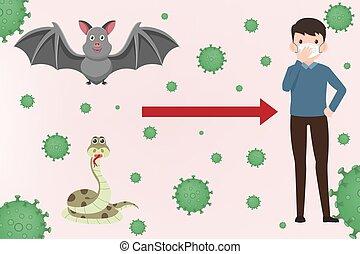 disease., vektor, :, illustration., coronavirus, cov, medical., regény, egészség, pneumonia, 2019.