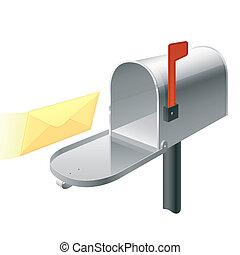 doboz, felad, levél