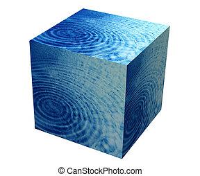 doboz, víz, dél