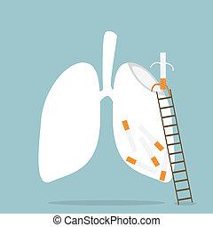 dohányzó, abbahagy