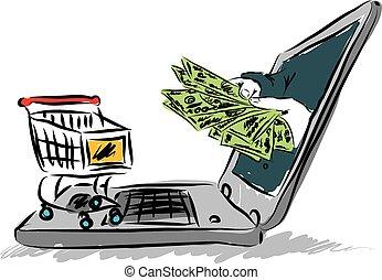 e-commerce, ábra